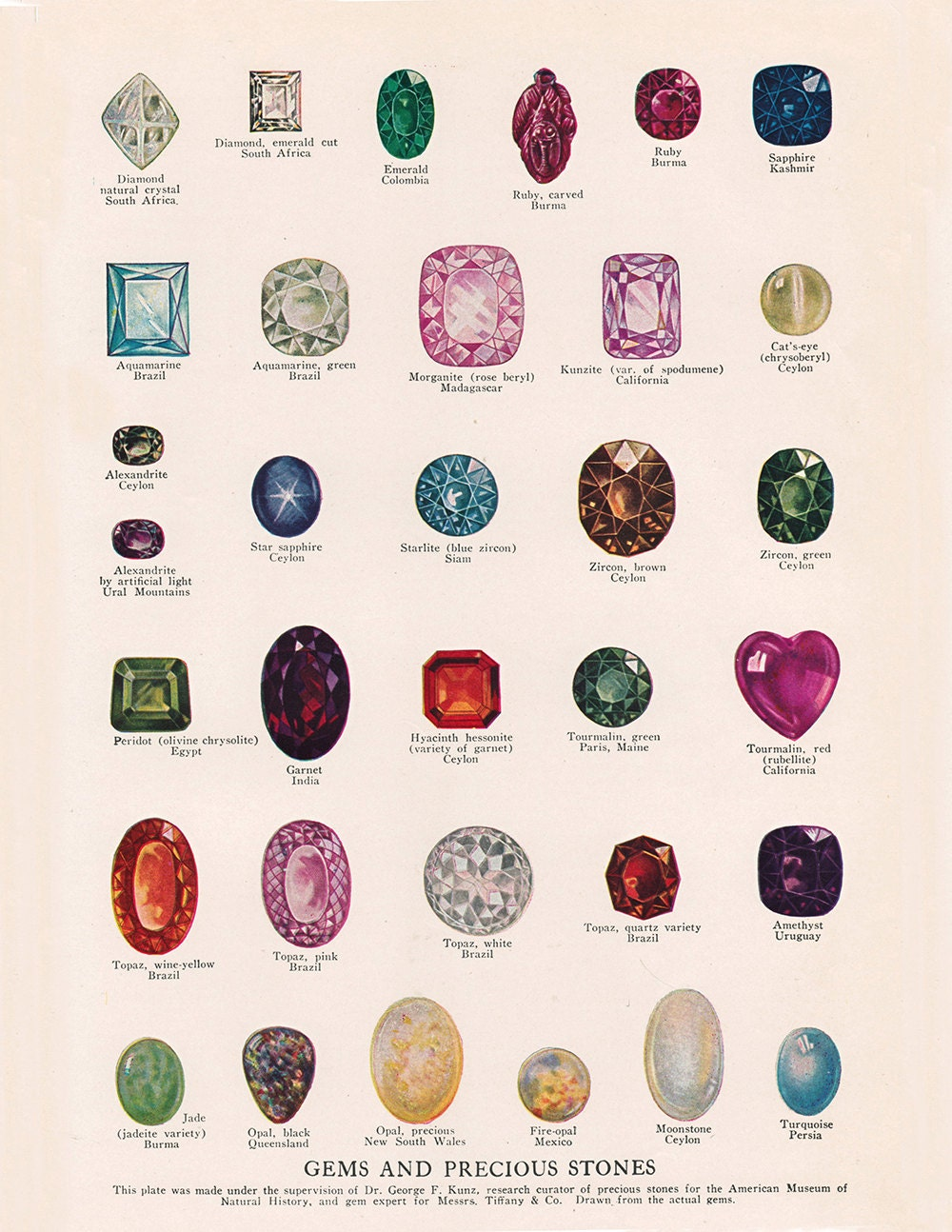 gemstones list with pictures and meanings pdf