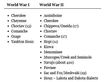 hopi language dictionary names list