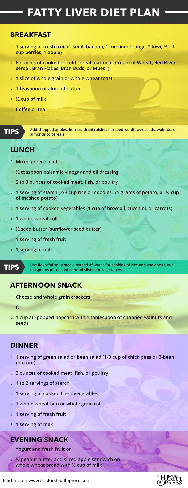 fatty liver diet plan pdf