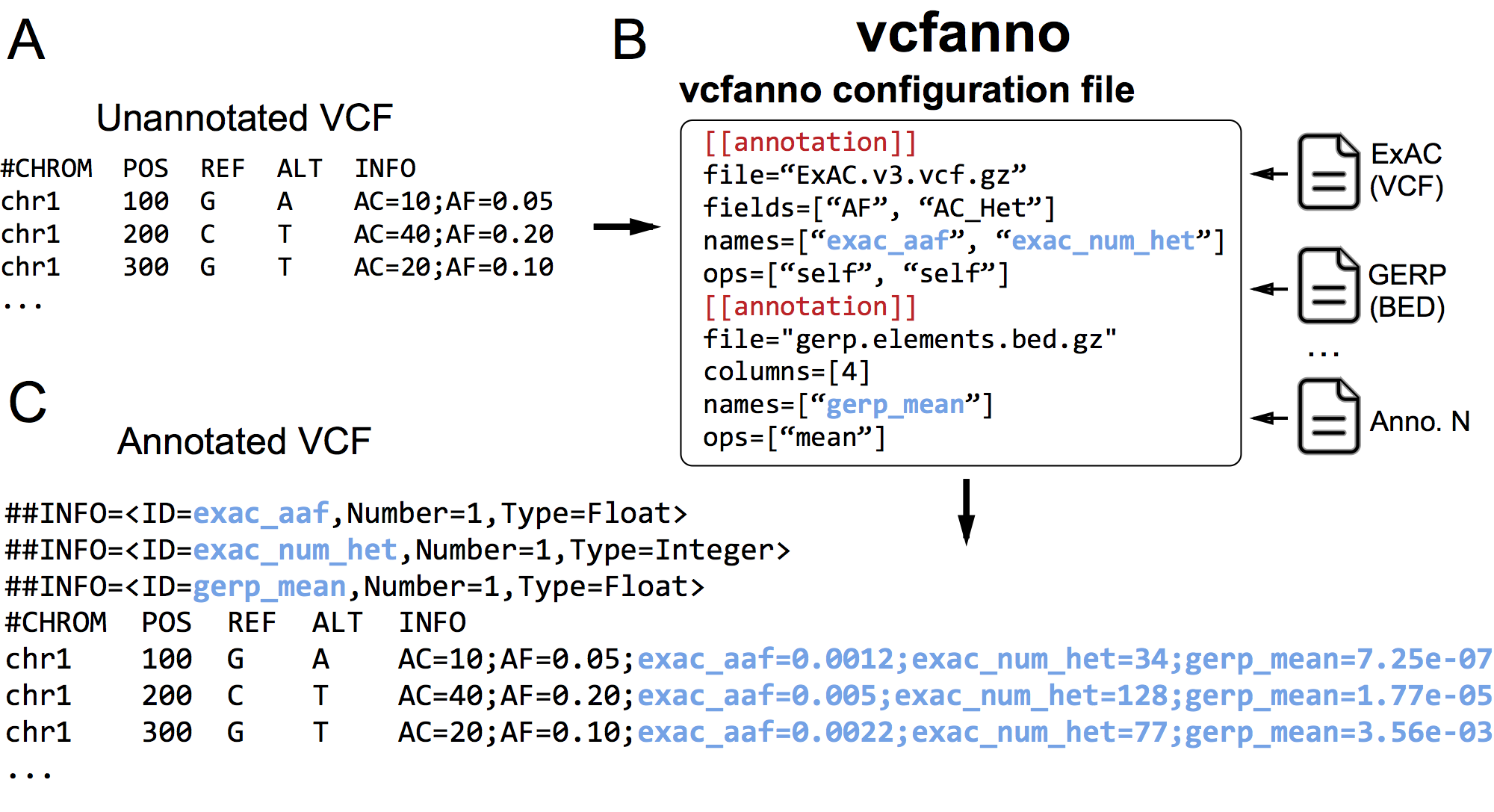 how to compare sample vcf