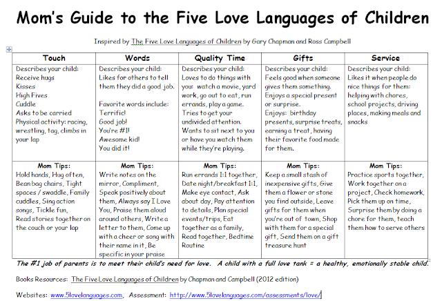 gary chapman 5 love languages pdf