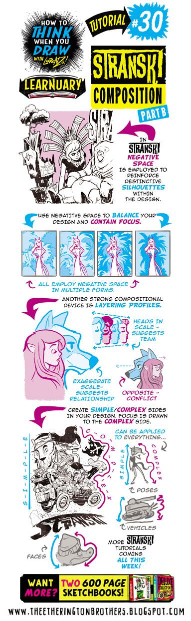 how to think when you draw with lorenzo pdf
